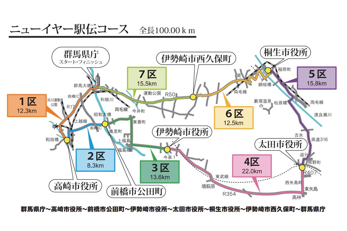 ニューイヤー駅伝コース